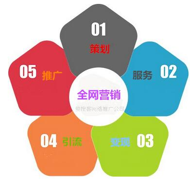 <a href=http://www.zqyxzx.com/service_sort_88.html target=_blank class='article_link'>全网营销</a>